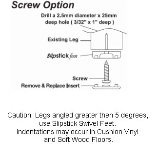 Diagram Screw On