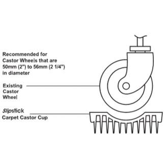 Diagram of Carpet Caster Cup